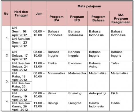 Jadwal UN 2012 SMA