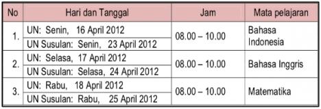 Jadwal UN SMK 2012